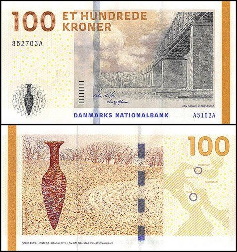 Denmark currency