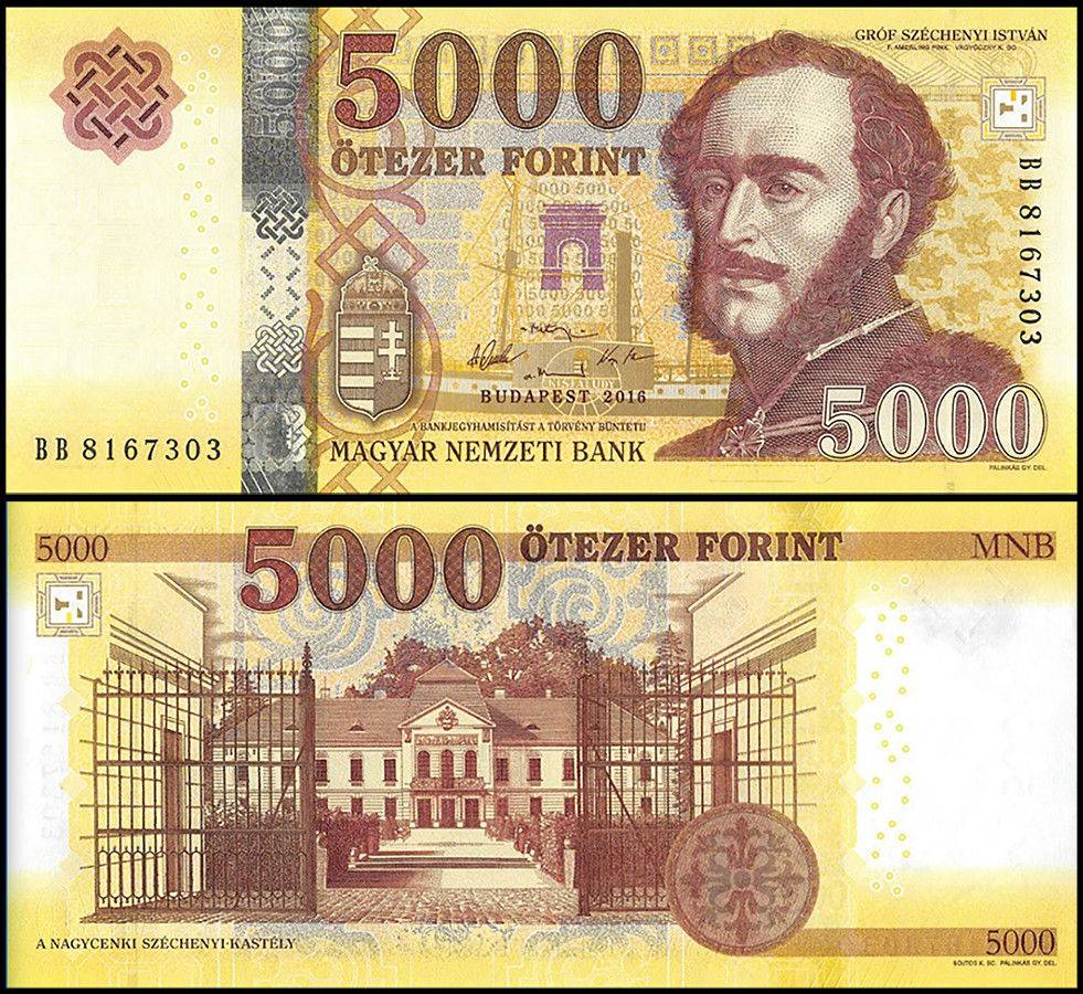 Hungary currency